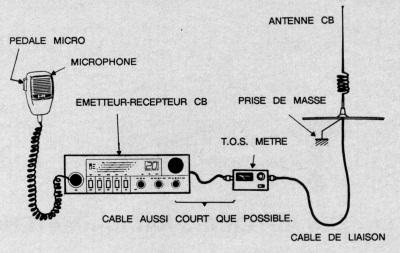 Antenne radio maison comment fabriquer une antenne for Antenne wifi fait maison
